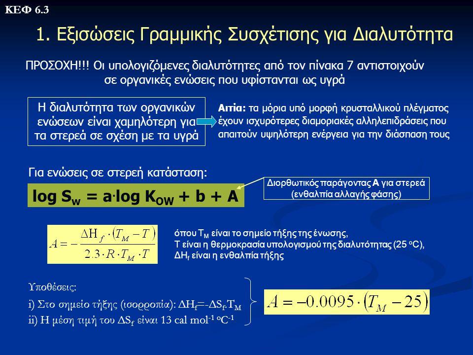 1. Εξισώσεις Γραμμικής Συσχέτισης για Διαλυτότητα ΠΡΟΣΟΧΗ!!! Οι υπολογιζόμενες διαλυτότητες από τον πίνακα 7 αντιστοιχούν σε οργανικές ενώσεις που υφί