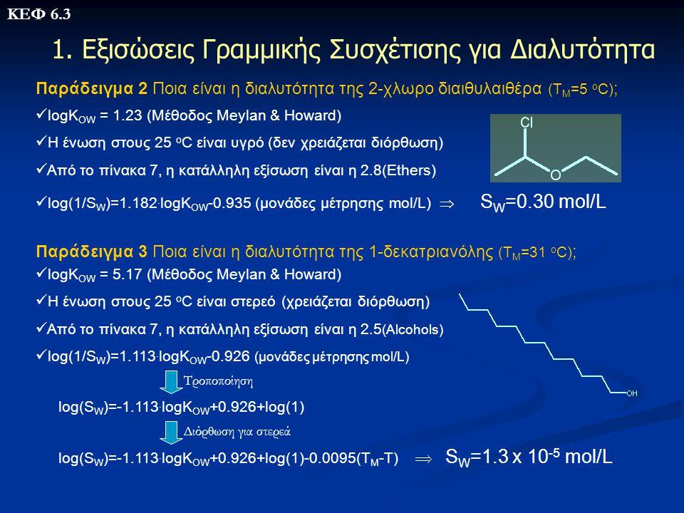 Παράδειγμα 2 Ποια είναι η διαλυτότητα της 2-χλωρο διαιθυλαιθέρα (Τ M =5 o C) ;  logK OW = 1.23 (Μέθοδος Meylan & Howard)  Η ένωση στους 25 o C είναι