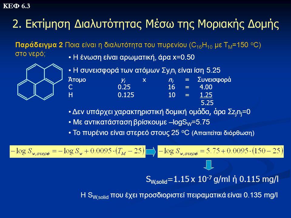 Παράδειγμα 2 Ποια είναι η διαλυτότητα του πυρενίου (C 16 H 10 με T M =150 o C) στο νερό; • Η ένωση είναι αρωματική, άρα x=0.50 • Η συνεισφορά των ατόμ