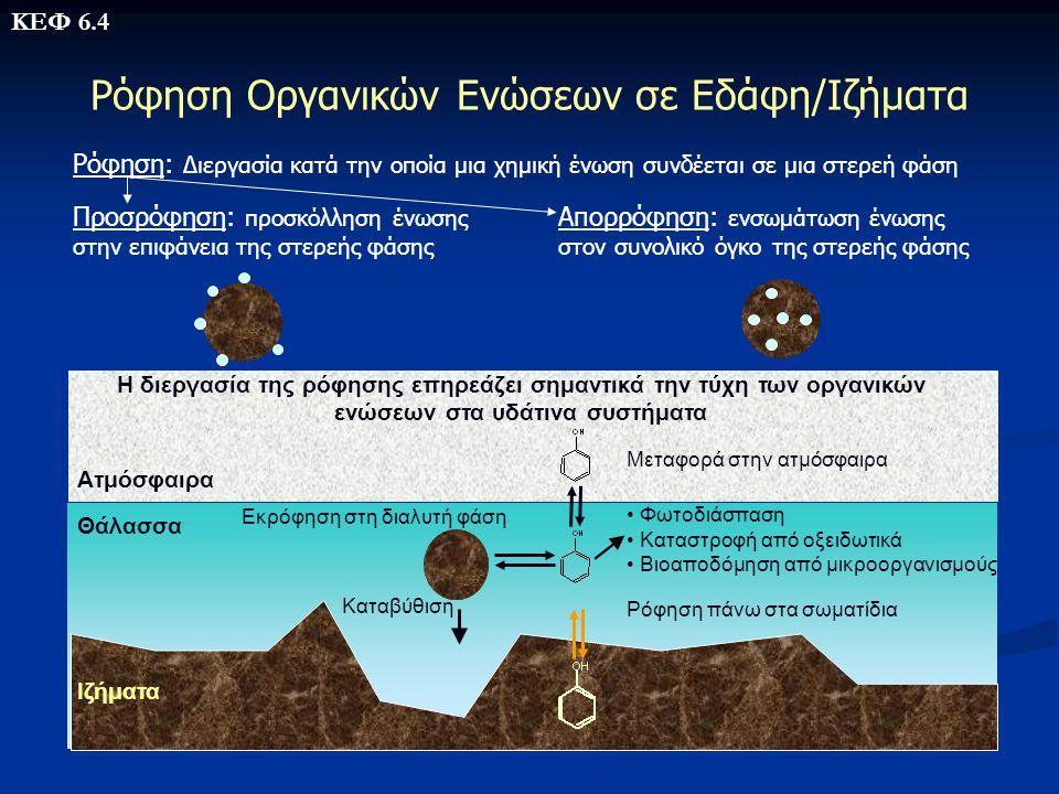 ΚΕΦ 6.4 Ρόφηση Οργανικών Ενώσεων σε Εδάφη/Ιζήματα Ρόφηση: Διεργασία κατά την οποία μια χημική ένωση συνδέεται σε μια στερεή φάση Προσρόφηση: προσκόλλη