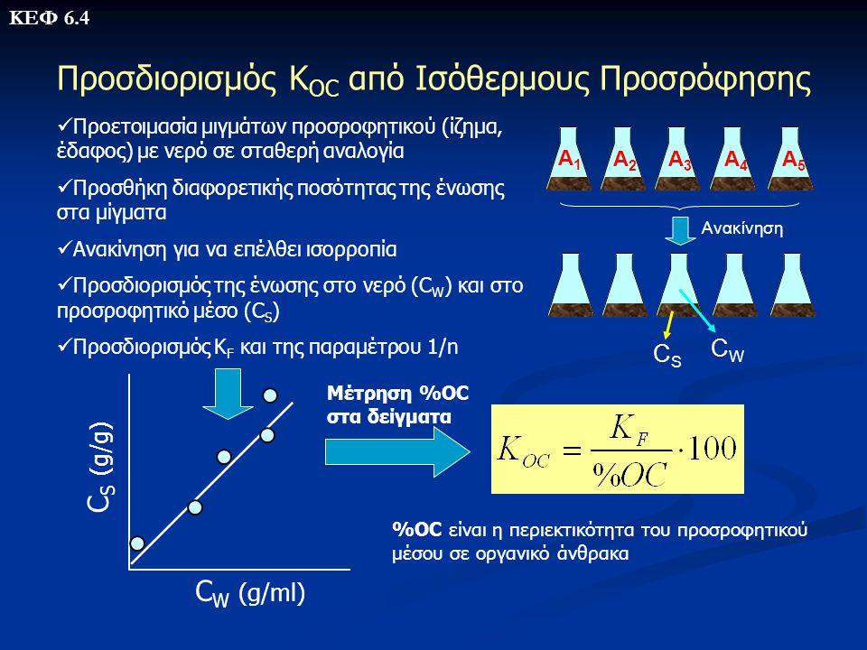  Προετοιμασία μιγμάτων προσροφητικού (ίζημα, έδαφος) με νερό σε σταθερή αναλογία  Προσθήκη διαφορετικής ποσότητας της ένωσης στα μίγματα  Ανακίνηση