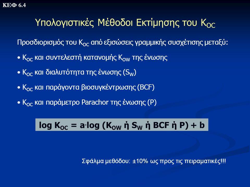Υπολογιστικές Μέθοδοι Εκτίμησης του Κ OC Προσδιορισμός του K OC από εξισώσεις γραμμικής συσχέτισης μεταξύ: • Κ OC και συντελεστή κατανομής K OW της έν