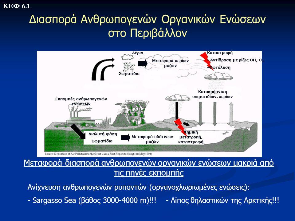 Συντελεστές Συνεισφοράς f Ατόμων/Θραυσμάτων Άτομα/θραύσματα με ΘΕΤΙΚΕΣ ΤΙΜΕΣ f (αυξάνουν K OW ) • Άτομα άνθρακα αλειφατικού, ολεφινικού ή αρωματικού τύπου  Αλειφατικοί άνθρακες > Ολεφινικοί άνθρακες > Αρωματικοί άνθρακες  Αλειφατικοί άνθρακες: Μείωση f με αύξηση του αριθμού των C-υποκαταστατών • Αλογόνα  Ιώδιο> Βρώμιο > Χλώριο > Φθώριο  Αλογόνα πάνω σε αρωματικά συστήματα > Αλογόνα σε αλειφατικές ενώσεις Άτομα/θραύσματα με ΑΡΝΗΤΙΚΕΣ ΤΙΜΕΣ f (μειώνουν K OW ) • Λειτουργικές ομάδες πολικού χαρακτήρα (Περιέχουν άτομα Ο, Ν, P ή S)  Μεγαλύτεροι f όταν οι πολικές λειτουργικές ομάδες συνδέονται με αλειφατικές παρά με αρωματικές ενώσεις ΚΕΦ 6.2