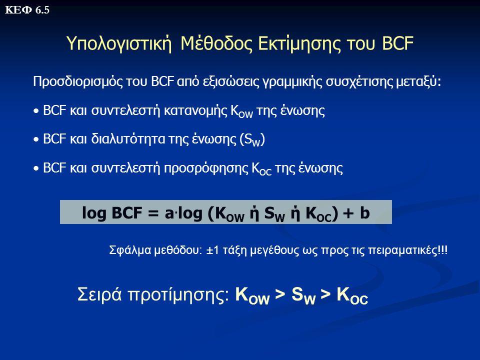 Υπολογιστική Μέθοδος Εκτίμησης του BCF Προσδιορισμός του BCF από εξισώσεις γραμμικής συσχέτισης μεταξύ: • BCF και συντελεστή κατανομής K OW της ένωσης