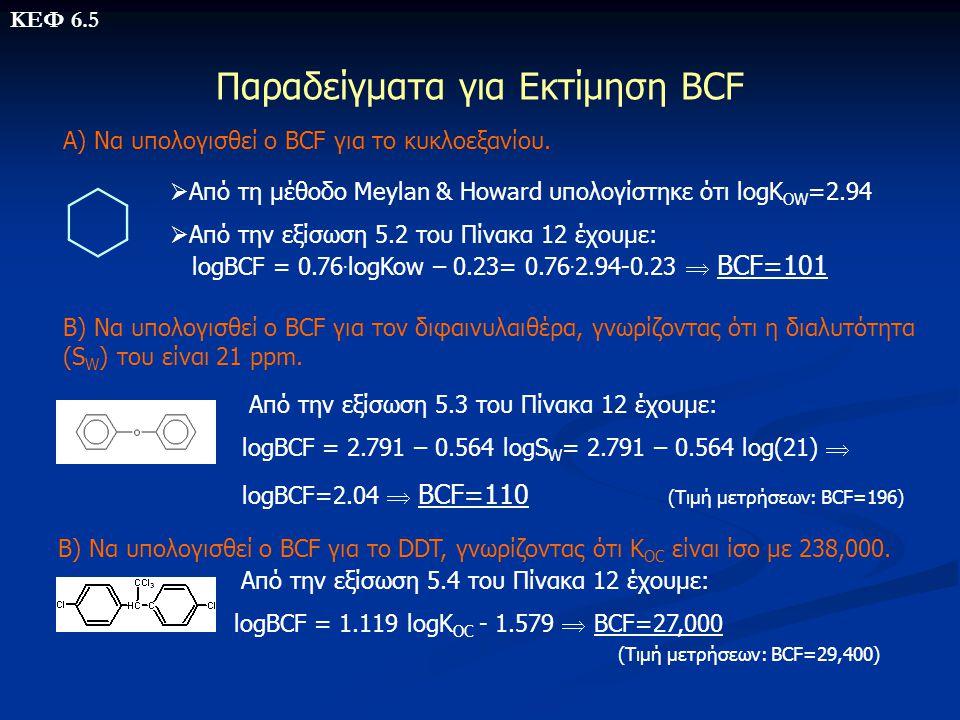 Παραδείγματα για Eκτίμηση BCF A) Να υπολογισθεί ο BCF για το κυκλοεξανίου.  Από τη μέθοδο Meylan & Howard υπολογίστηκε ότι logK OW =2.94  Από την εξ