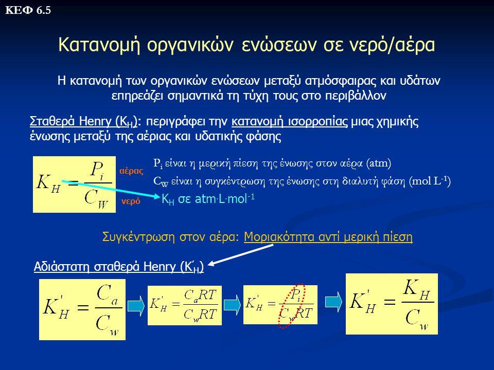 Κατανομή οργανικών ενώσεων σε νερό/αέρα Σταθερά Henry (Κ Η ): περιγράφει την κατανομή ισορροπίας μιας χημικής ένωσης μεταξύ της αέριας και υδατικής φά