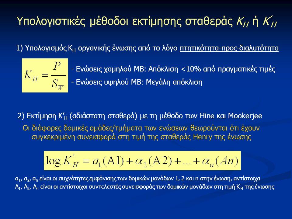 Υπολογιστικές μέθοδοι εκτίμησης σταθεράς K H ή K ' H 1) Υπολογισμός Κ Η οργανικής ένωσης από το λόγο πτητικότητα-προς-διαλυτότητα - Ενώσεις χαμηλού ΜΒ