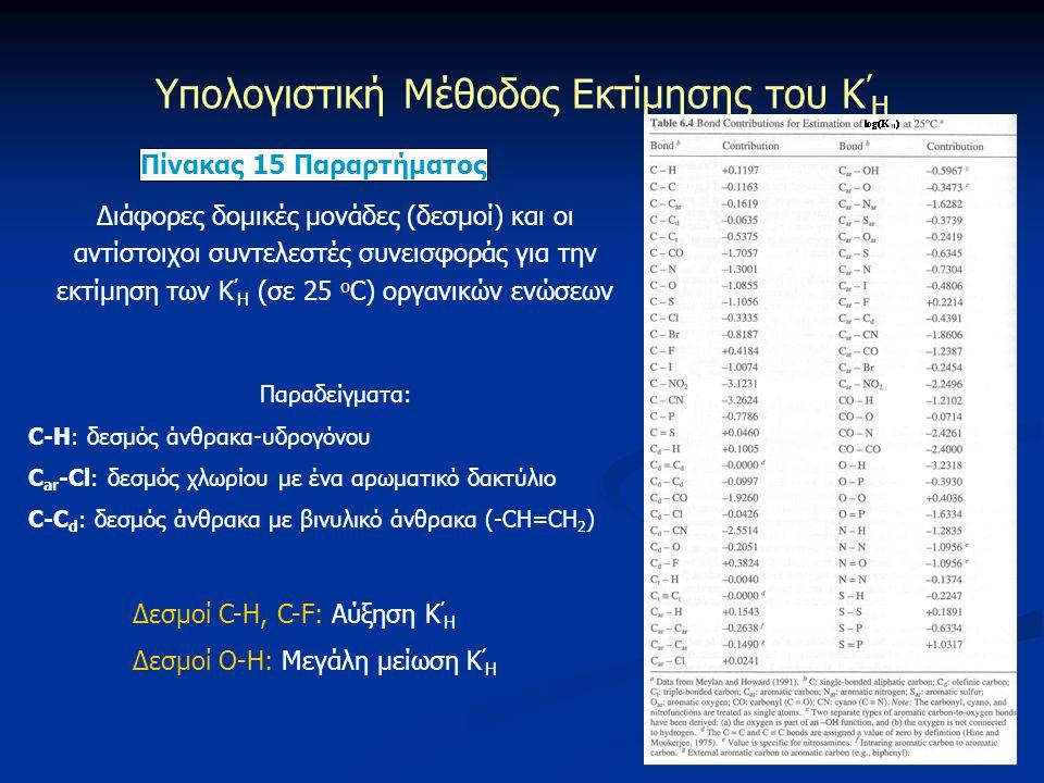 Υπολογιστική Μέθοδος Εκτίμησης του Κ ' Η Πίνακας 15 Παραρτήματος Διάφορες δομικές μονάδες (δεσμοί) και οι αντίστοιχοι συντελεστές συνεισφοράς για την