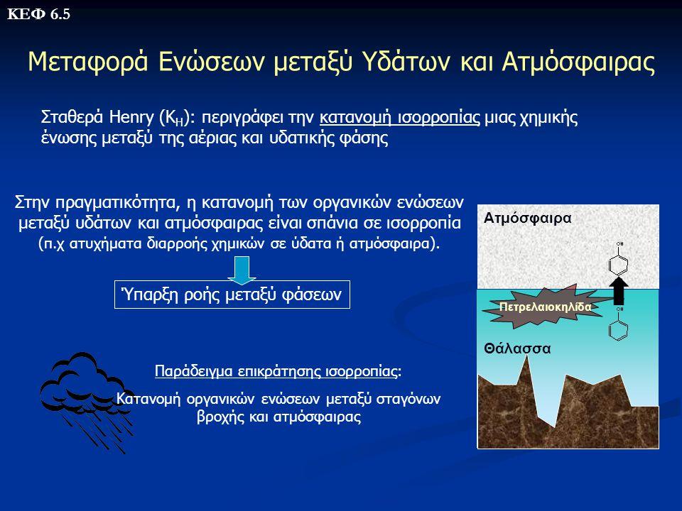 Θάλασσα Ατμόσφαιρα ΚΕΦ 6.5 Μεταφορά Ενώσεων μεταξύ Υδάτων και Ατμόσφαιρας Σταθερά Henry (Κ Η ): περιγράφει την κατανομή ισορροπίας μιας χημικής ένωσης