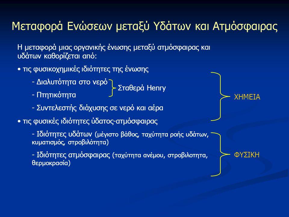 Μεταφορά Ενώσεων μεταξύ Υδάτων και Ατμόσφαιρας Η μεταφορά μιας οργανικής ένωσης μεταξύ ατμόσφαιρας και υδάτων καθορίζεται από: • τις φυσικοχημικές ιδι