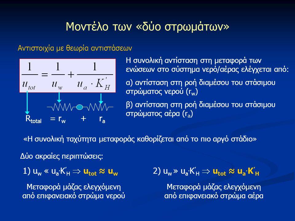 Αντιστοιχία με θεωρία αντιστάσεων R total = r w + r a Η συνολική αντίσταση στη μεταφορά των ενώσεων στο σύστημα νερό/αέρας ελέγχεται από: α) αντίσταση