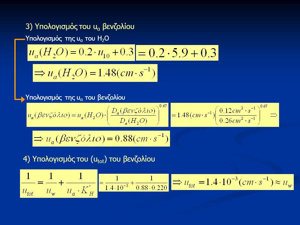 3) Υπολογισμός του u α βενζολίου Υπολογισμός της u α του Η 2 Ο Υπολογισμός της u α του βενζολίου 4) Υπολογισμός του (u tot ) του βενζολίου