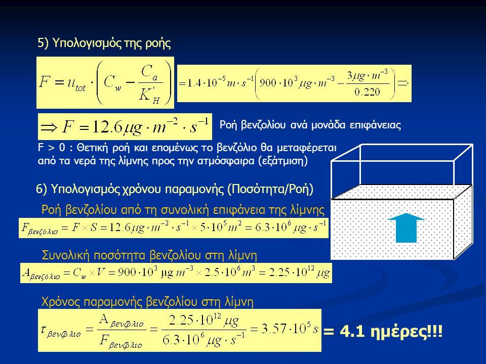 5) Υπολογισμός της ροής F > 0 : Θετική ροή και επομένως το βενζόλιο θα μεταφέρεται από τα νερά της λίμνης προς την ατμόσφαιρα (εξάτμιση) Ροή βενζολίου