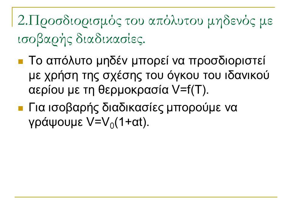 2.Προσδιορισμός του απόλυτου μηδενός με ισοβαρής διαδικασίες.