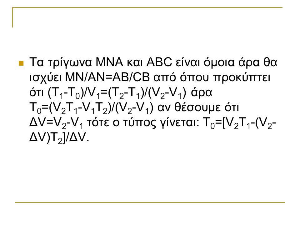  Τα τρίγωνα ΜΝΑ και ABC είναι όμοια άρα θα ισχύει ΜΝ/ΑΝ=ΑΒ/CB από όπου προκύπτει ότι (Τ 1 -Τ 0 )/V 1 =(T 2 -T 1 )/(V 2 -V 1 ) άρα Τ 0 =(V 2 T 1 -V 1 T 2 )/(V 2 -V 1 ) αν θέσουμε ότι ΔV=V 2 -V 1 τότε ο τύπος γίνεται: Τ 0 =[V 2 T 1 -(V 2 - ΔV)T 2 ]/ΔV.
