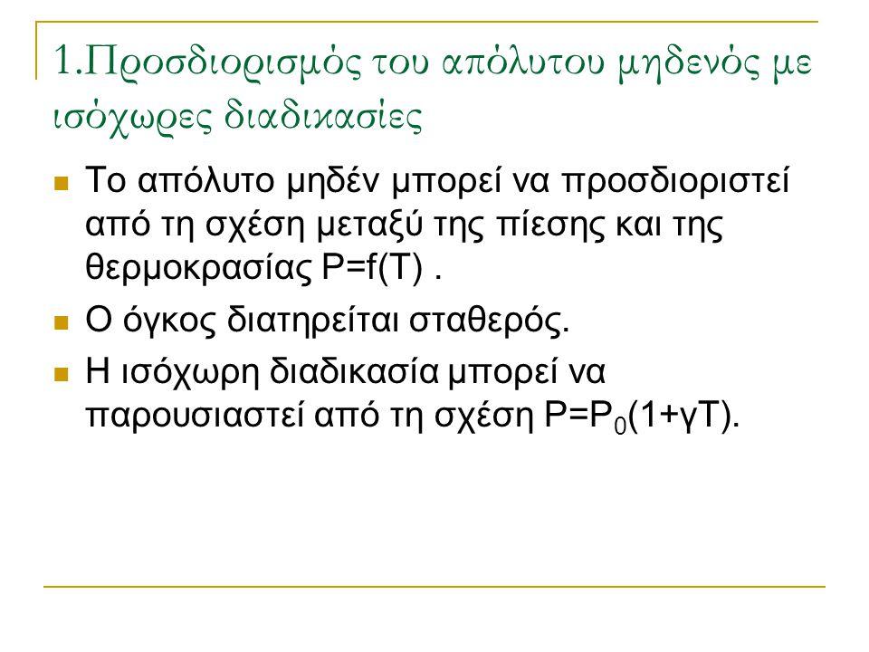 1.Προσδιορισμός του απόλυτου μηδενός με ισόχωρες διαδικασίες  Το απόλυτο μηδέν μπορεί να προσδιοριστεί από τη σχέση μεταξύ της πίεσης και της θερμοκρασίας P=f(T).