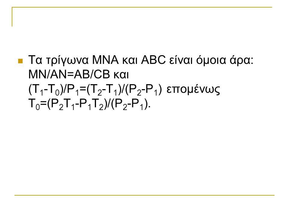  Τα τρίγωνα ΜΝΑ και ABC είναι όμοια άρα: ΜΝ/ΑΝ=ΑΒ/CB και (Τ 1 -Τ 0 )/P 1 =(T 2 -T 1 )/(P 2 -P 1 ) επομένως Τ 0 =(P 2 T 1 -P 1 T 2 )/(P 2 -P 1 ).