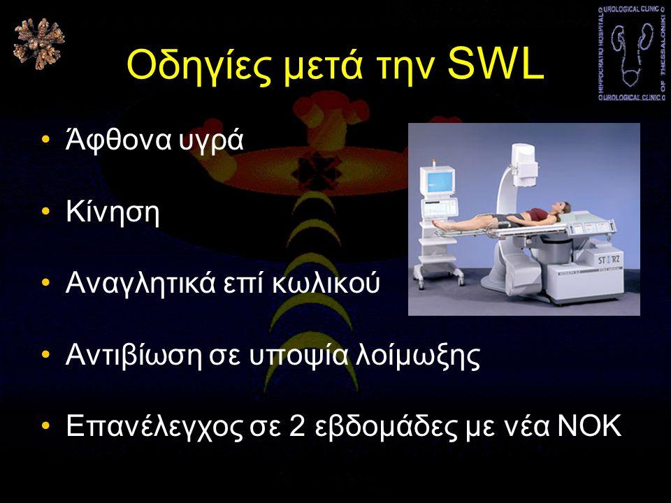 Οδηγίες μετά την SWL •Άφθονα υγρά •Κίνηση •Αναγλητικά επί κωλικού •Αντιβίωση σε υποψία λοίμωξης •Επανέλεγχος σε 2 εβδομάδες με νέα ΝΟΚ