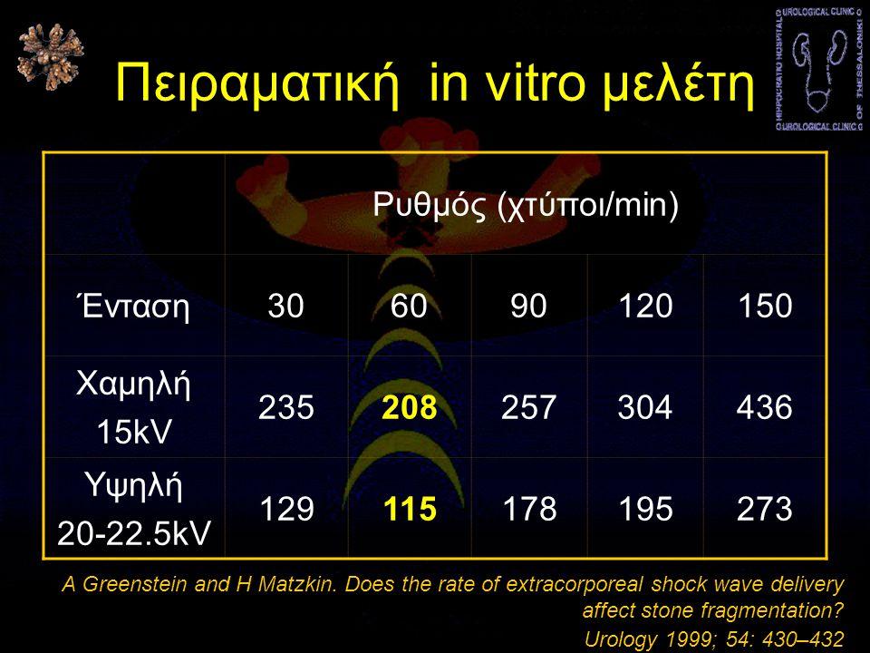 Πειραματική in vitro μελέτη Ρυθμός (χτύποι/min) Ένταση306090120150 Χαμηλή 15kV 235208257304436 Υψηλή 20-22.5kV 129115178195273 A Greenstein and H Matzkin.