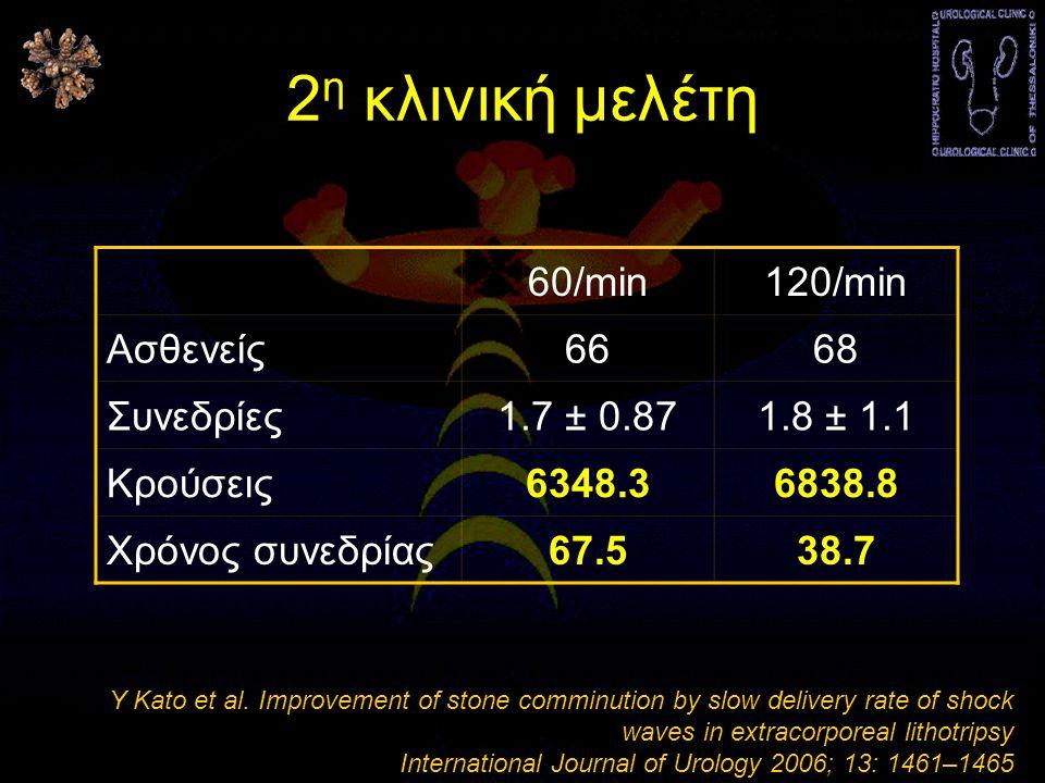 2 η κλινική μελέτη 60/min120/min Ασθενείς6668 Συνεδρίες1.7 ± 0.871.8 ± 1.1 Κρούσεις6348.36838.8 Χρόνος συνεδρίας67.538.7 Y Kato et al.