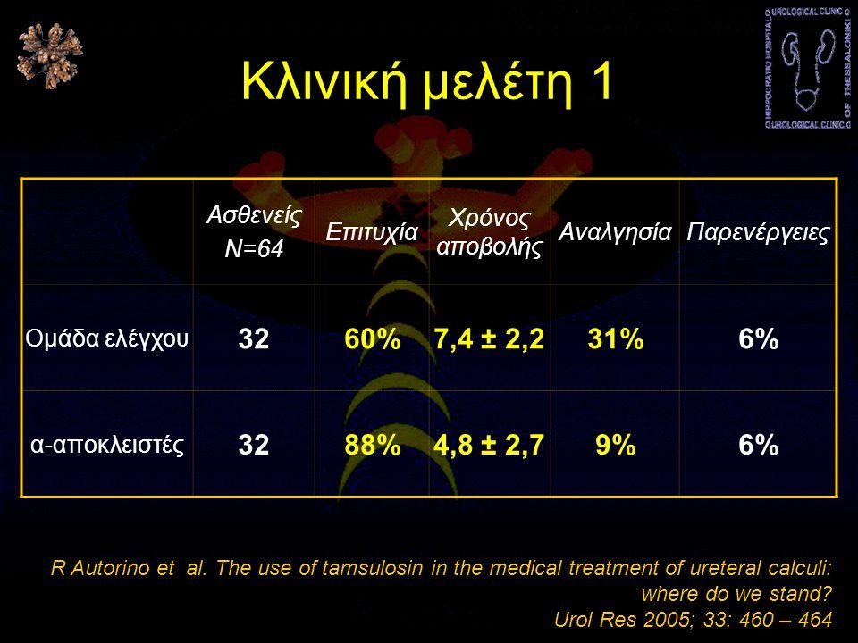 Κλινική μελέτη 1 Ασθενείς Ν=64 Επιτυχία Χρόνος αποβολής ΑναλγησίαΠαρενέργειες Ομάδα ελέγχου 3260%7,4 ± 2,231%6% α-αποκλειστές 3288%4,8 ± 2,79%6% R Autorino et al.