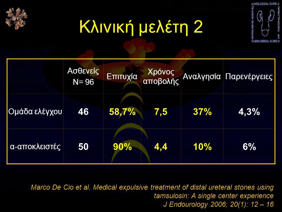 Κλινική μελέτη 2 Ασθενείς Ν= 96 Επιτυχία Χρόνος αποβολής ΑναλγησίαΠαρενέργειες Ομάδα ελέγχου 4658,7%7,57,537%4,3% α-αποκλειστές 5090%4,44,410%6% Marco De Cio et al.