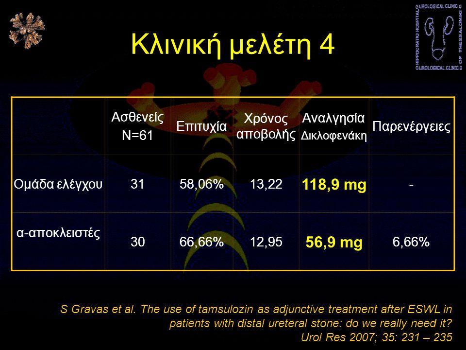 Κλινική μελέτη 4 Ασθενείς Ν=61 Επιτυχία Χρόνος αποβολής Αναλγησία Δικλοφενάκη Παρενέργειες Ομάδα ελέγχου3158,06%13,22 118,9 mg - α-αποκλειστές 3066,66%12,95 56,9 mg 6,66% S Gravas et al.