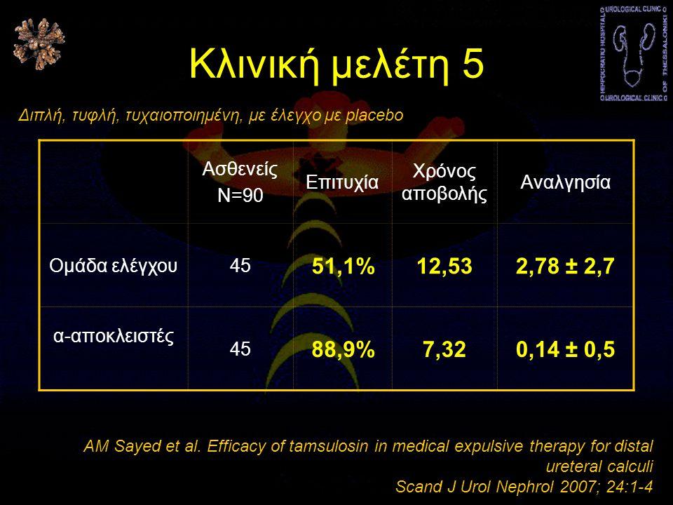 Κλινική μελέτη 5 Ασθενείς Ν=90 Επιτυχία Χρόνος αποβολής Αναλγησία Ομάδα ελέγχου45 51,1%12,532,78 ± 2,7 α-αποκλειστές 45 88,9%7,320,14 ± 0,5 AM Sayed et al.