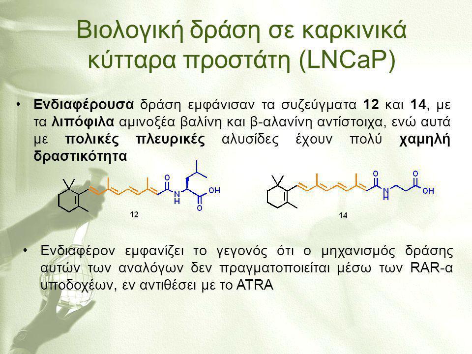 •Ενδιαφέρουσα δράση εμφάνισαν τα συζεύγματα 12 και 14, με τα λιπόφιλα αμινοξέα βαλίνη και β-αλανίνη αντίστοιχα, ενώ αυτά με πολικές πλευρικές αλυσίδες