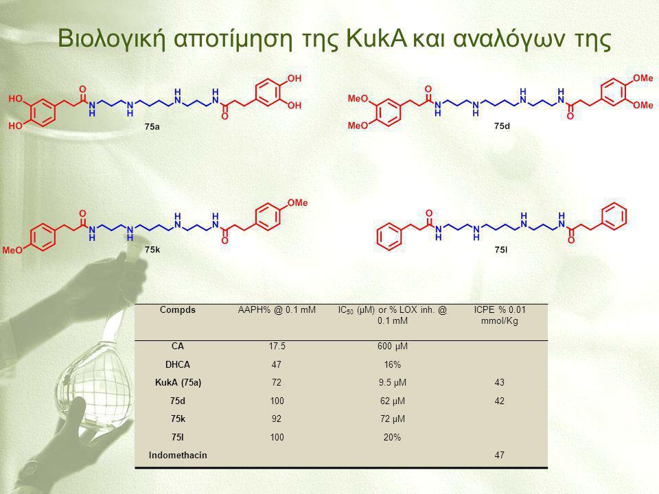 Βιολογική αποτίμηση της KukA και αναλόγων της CompdsAAPH% @ 0.1 mMIC 50 (μM) or % LOX inh. @ 0.1 mM ICPE % 0.01 mmol/Kg CA17.5600 μΜ DHCA4716% KukA (7