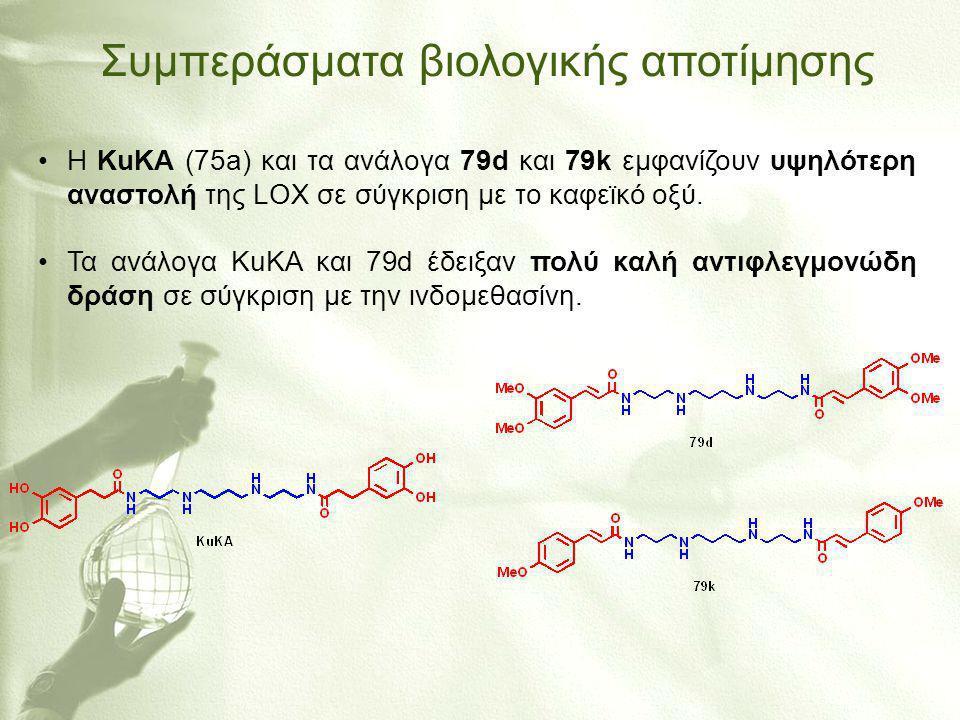 Συμπεράσματα βιολογικής αποτίμησης •Η ΚuKA (75a) και τα ανάλογα 79d και 79k εμφανίζουν υψηλότερη αναστολή της LOX σε σύγκριση με το καφεϊκό οξύ. •Τα α