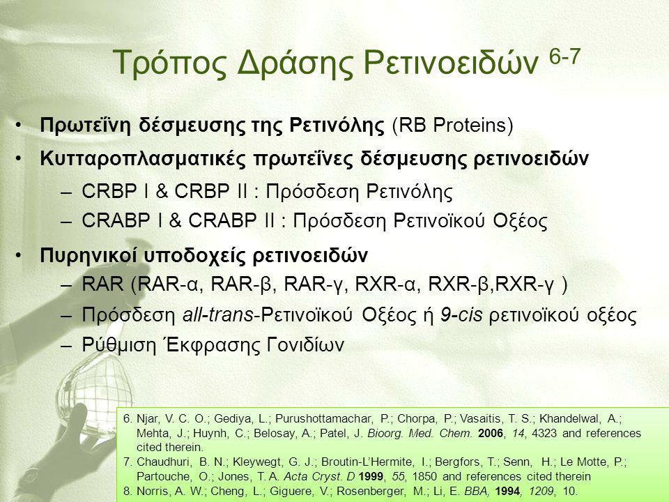 Τρόπος Δράσης Ρετινοειδών 6-7 •Πρωτεΐνη δέσμευσης της Ρετινόλης (RB Proteins) •Κυτταροπλασματικές πρωτεΐνες δέσμευσης ρετινοειδών –CRBP I & CRBP II :