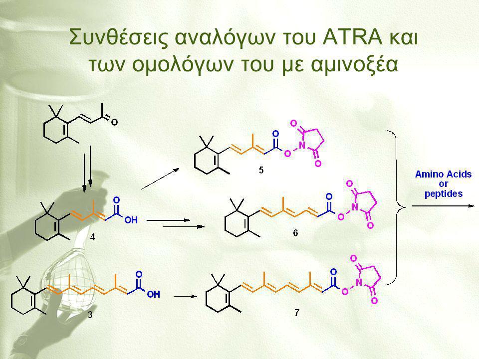 Συνθέσεις Αναλόγων και Συζευγμάτων της Μινοξιδίλης με Πολυαμίνες