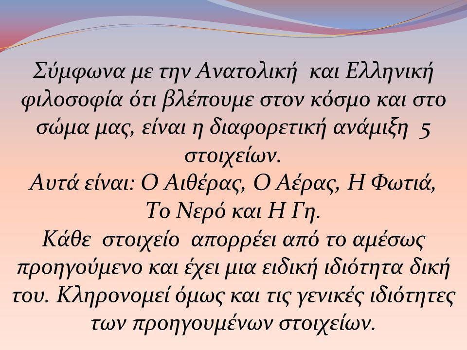 Σύμφωνα με την Ανατολική και Ελληνική φιλοσοφία ότι βλέπουμε στον κόσμο και στο σώμα μας, είναι η διαφορετική ανάμιξη 5 στοιχείων. Αυτά είναι: Ο Αιθέρ