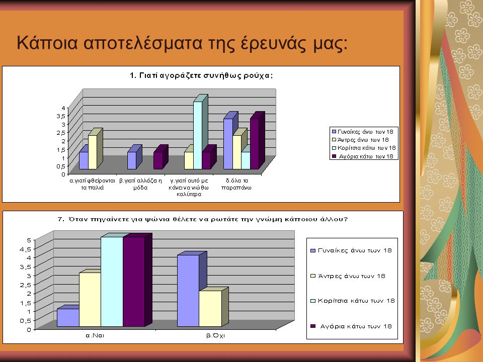Κάποια αποτελέσματα της έρευνάς μας: