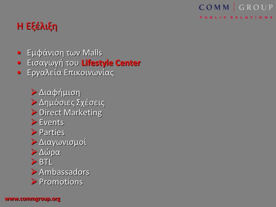 www.commgroup.org Η Εξέλιξη •Εμφάνιση των Malls •Εισαγωγή του Lifestyle Center •Εργαλεία Επικοινωνίας  Διαφήμιση  Δημόσιες Σχέσεις  Direct Marketing  Events  Parties  Διαγωνισμοί  Δώρα  BTL  Ambassadors  Promotions