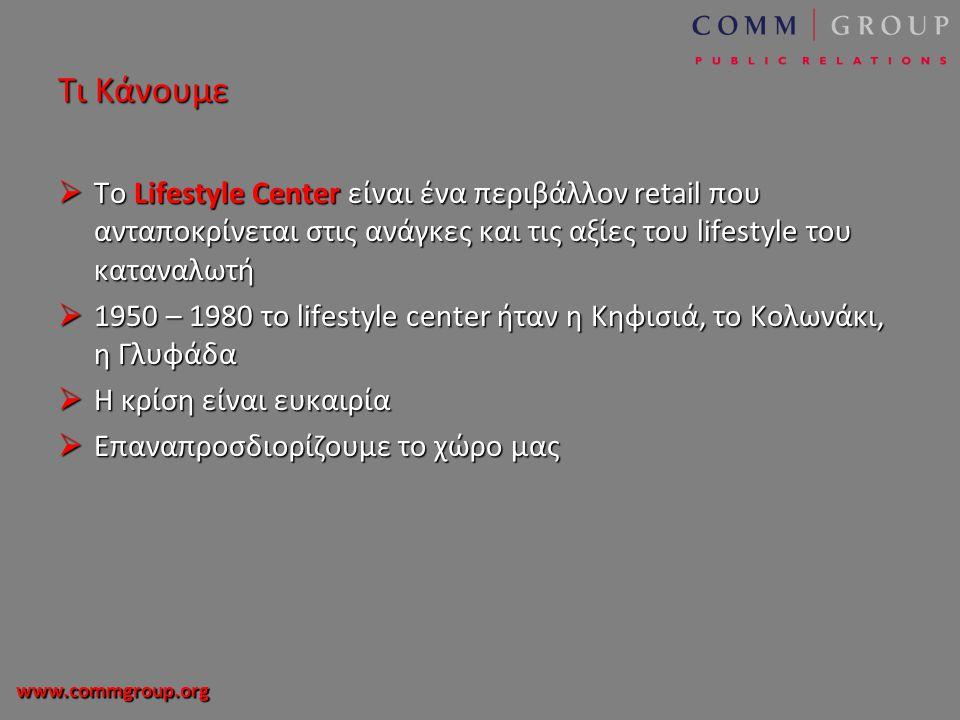 www.commgroup.org Τι Κάνουμε  To Lifestyle Center είναι ένα περιβάλλον retail που ανταποκρίνεται στις ανάγκες και τις αξίες του lifestyle του καταναλωτή  1950 – 1980 το lifestyle center ήταν η Κηφισιά, το Κολωνάκι, η Γλυφάδα  Η κρίση είναι ευκαιρία  Επαναπροσδιορίζουμε το χώρο μας