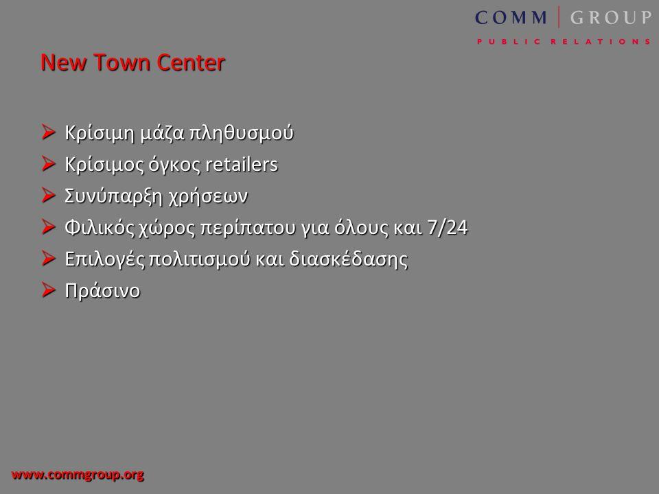 www.commgroup.org New Town Center  Κρίσιμη μάζα πληθυσμού  Κρίσιμος όγκος retailers  Συνύπαρξη χρήσεων  Φιλικός χώρος περίπατου για όλους και 7/24  Επιλογές πολιτισμού και διασκέδασης  Πράσινο