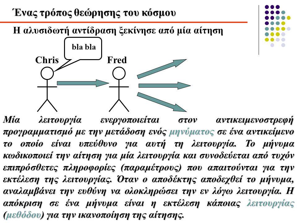 Ένας τρόπος θεώρησης του κόσμου Η αλυσιδωτή αντίδραση ξεκίνησε από μία αίτηση ChrisFred bla Μία λειτουργία ενεργοποιείται στον αντικειμενοστρεφή προγρ