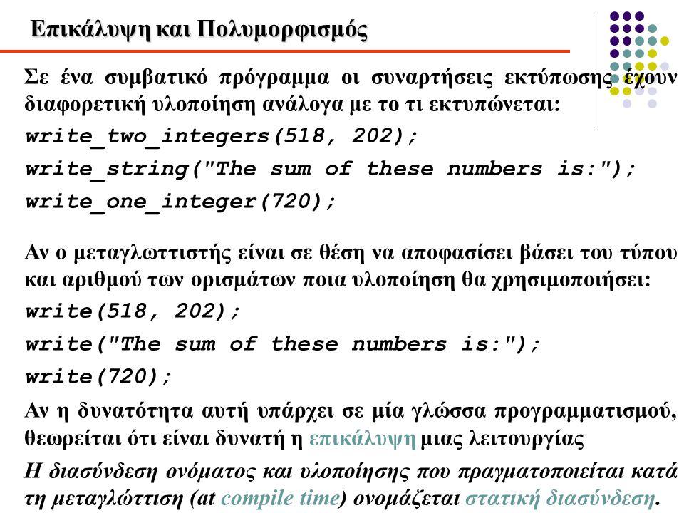 Επικάλυψη και Πολυμορφισμός Σε ένα συμβατικό πρόγραμμα οι συναρτήσεις εκτύπωσης έχουν διαφορετική υλοποίηση ανάλογα με το τι εκτυπώνεται: write_two_in