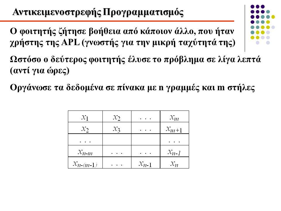 Αντικειμενοστρεφής Προγραμματισμός Ο φοιτητής ζήτησε βοήθεια από κάποιον άλλο, που ήταν χρήστης της APL (γνωστής για την μικρή ταχύτητά της) Ωστόσο ο