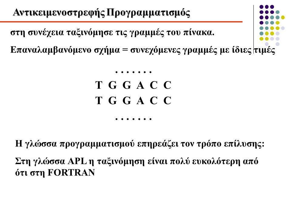 Επικάλυψη και Πολυμορφισμός Η δυνατότητα, δύο διαφορετικά αντικείμενα που ανήκουν σε κλάσεις που συνδέονται με κληρονομικότητα, να αντιδρούν με διαφορετικό τρόπο στο ίδιο μήνυμα, ονομάζεται: επικάλυψη • επικάλυψη (χρησιμοποιείται στατική διασύνδεση) ή πολυμορφισμός • πολυμορφισμός (χρησιμοποιείται δυναμική διασύνδεση).