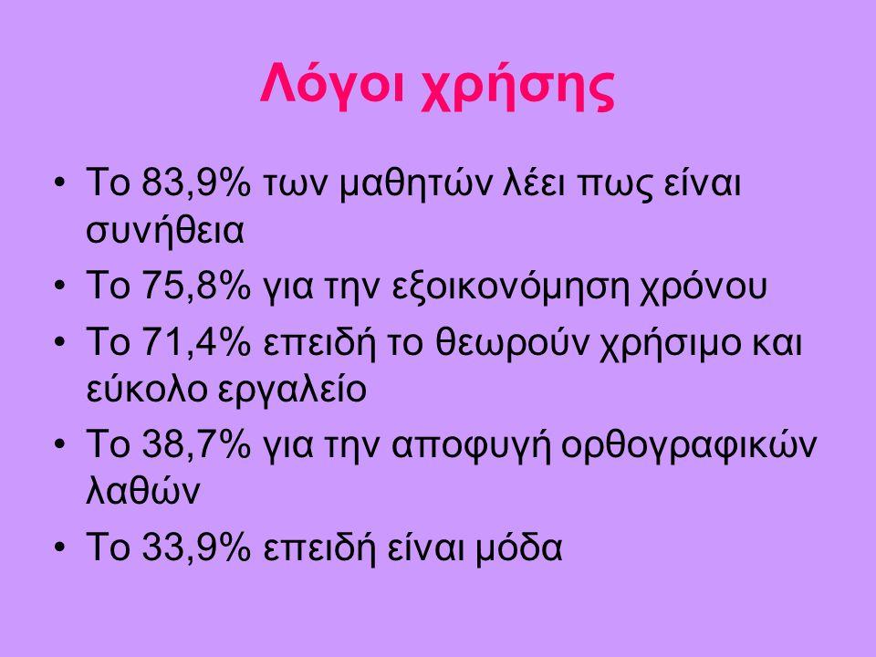 Λόγοι χρήσης •Το 83,9% των μαθητών λέει πως είναι συνήθεια •Το 75,8% για την εξοικονόμηση χρόνου •Το 71,4% επειδή το θεωρούν χρήσιμο και εύκολο εργαλε