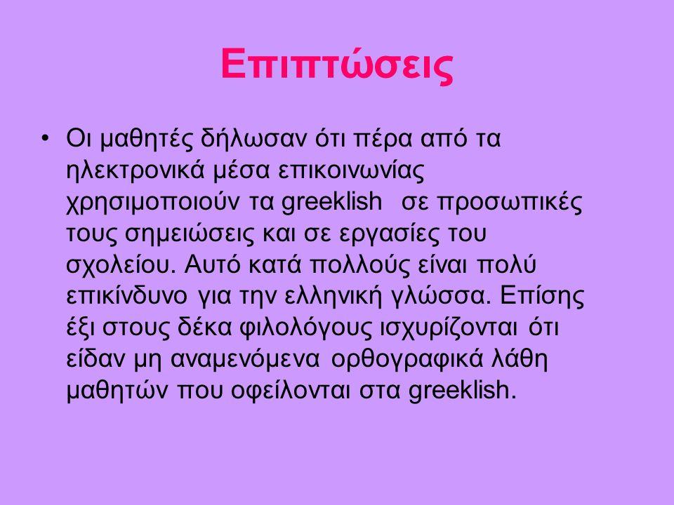 Επιπτώσεις •Οι μαθητές δήλωσαν ότι πέρα από τα ηλεκτρονικά μέσα επικοινωνίας χρησιμοποιούν τα greeklish σε προσωπικές τους σημειώσεις και σε εργασίες