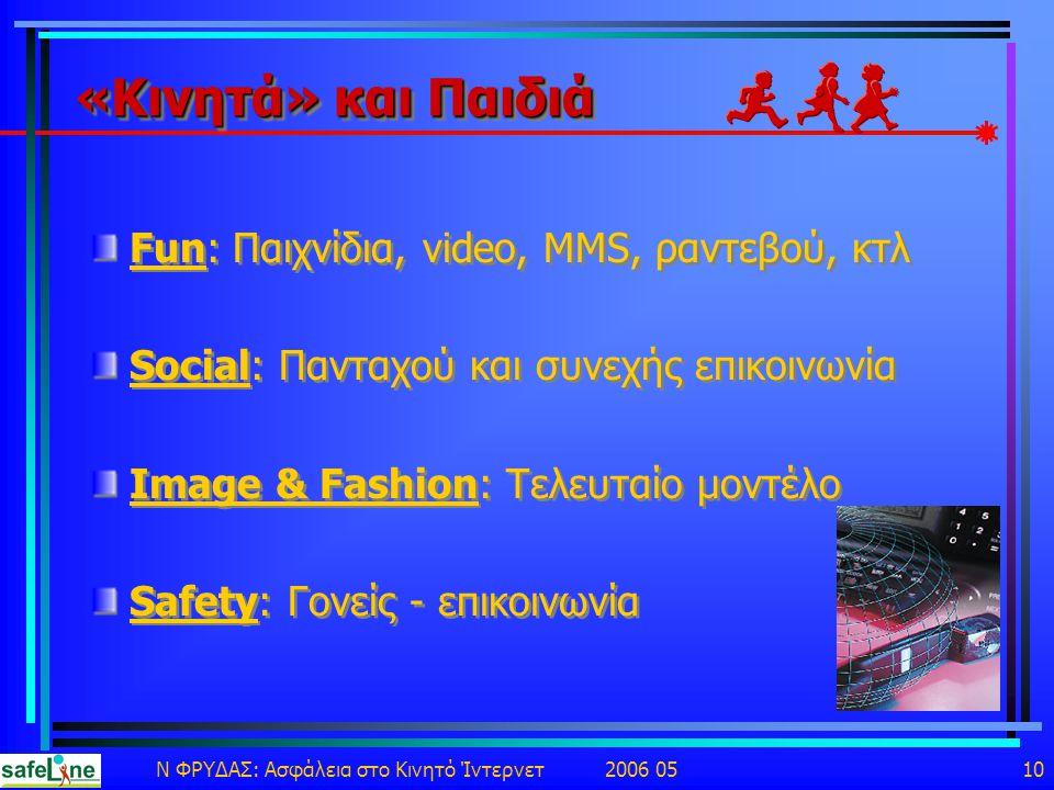 Ν ΦΡΥΔΑΣ: Ασφάλεια στο Κινητό Ίντερνετ 2006 05 10 «Κινητά» και Παιδιά Fun: Παιχνίδια, video, MMS, ραντεβού, κτλ Social: Πανταχού και συνεχής επικοινωνία Image & Fashion: Τελευταίο μοντέλο Safety: Γονείς - επικοινωνία Fun: Παιχνίδια, video, MMS, ραντεβού, κτλ Social: Πανταχού και συνεχής επικοινωνία Image & Fashion: Τελευταίο μοντέλο Safety: Γονείς - επικοινωνία
