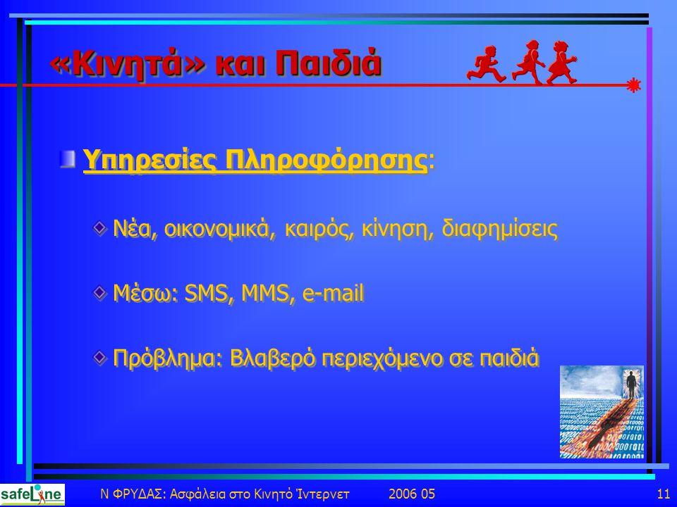 Ν ΦΡΥΔΑΣ: Ασφάλεια στο Κινητό Ίντερνετ 2006 05 11 «Κινητά» και Παιδιά Υπηρεσίες Πληροφόρησης: Νέα, οικονομικά, καιρός, κίνηση, διαφημίσεις Μέσω: SMS, MMS, e-mail Πρόβλημα: Βλαβερό περιεχόμενο σε παιδιά Υπηρεσίες Πληροφόρησης: Νέα, οικονομικά, καιρός, κίνηση, διαφημίσεις Μέσω: SMS, MMS, e-mail Πρόβλημα: Βλαβερό περιεχόμενο σε παιδιά