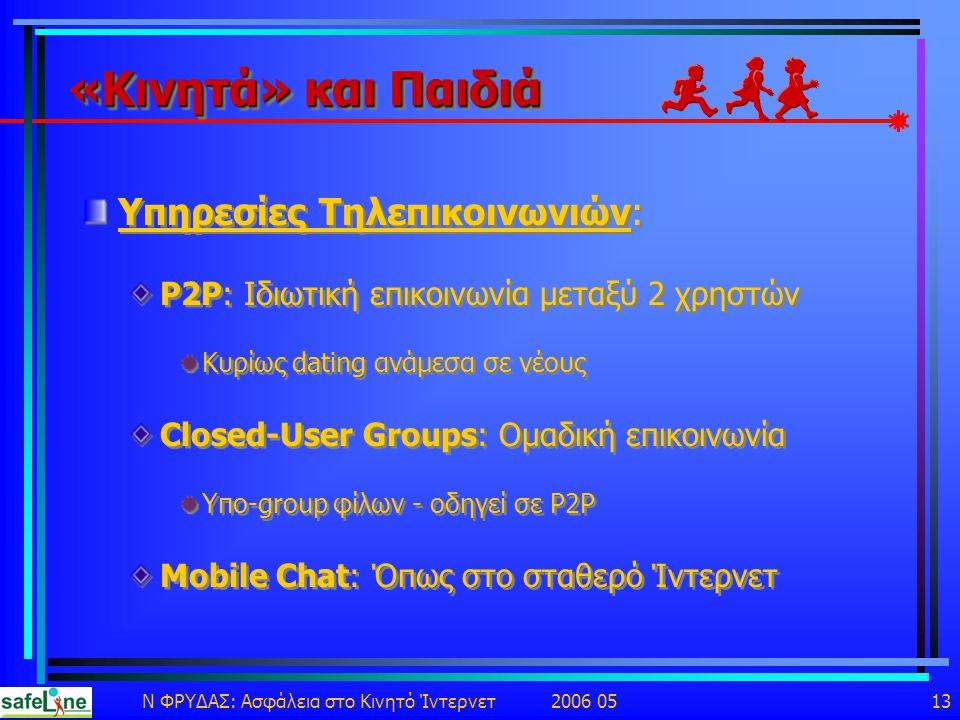 Ν ΦΡΥΔΑΣ: Ασφάλεια στο Κινητό Ίντερνετ 2006 05 13 «Κινητά» και Παιδιά Υπηρεσίες Τηλεπικοινωνιών: P2P: Ιδιωτική επικοινωνία μεταξύ 2 χρηστών Κυρίως dating ανάμεσα σε νέους Closed-User Groups: Ομαδική επικοινωνία Υπο-group φίλων - οδηγεί σε P2P Mobile Chat: Όπως στο σταθερό Ίντερνετ Υπηρεσίες Τηλεπικοινωνιών: P2P: Ιδιωτική επικοινωνία μεταξύ 2 χρηστών Κυρίως dating ανάμεσα σε νέους Closed-User Groups: Ομαδική επικοινωνία Υπο-group φίλων - οδηγεί σε P2P Mobile Chat: Όπως στο σταθερό Ίντερνετ