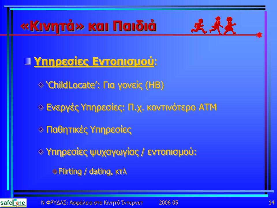 Ν ΦΡΥΔΑΣ: Ασφάλεια στο Κινητό Ίντερνετ 2006 05 14 «Κινητά» και Παιδιά Υπηρεσίες Εντοπισμού: 'ChildLocate': Για γονείς (ΗΒ) Ενεργές Υπηρεσίες: Π.χ.
