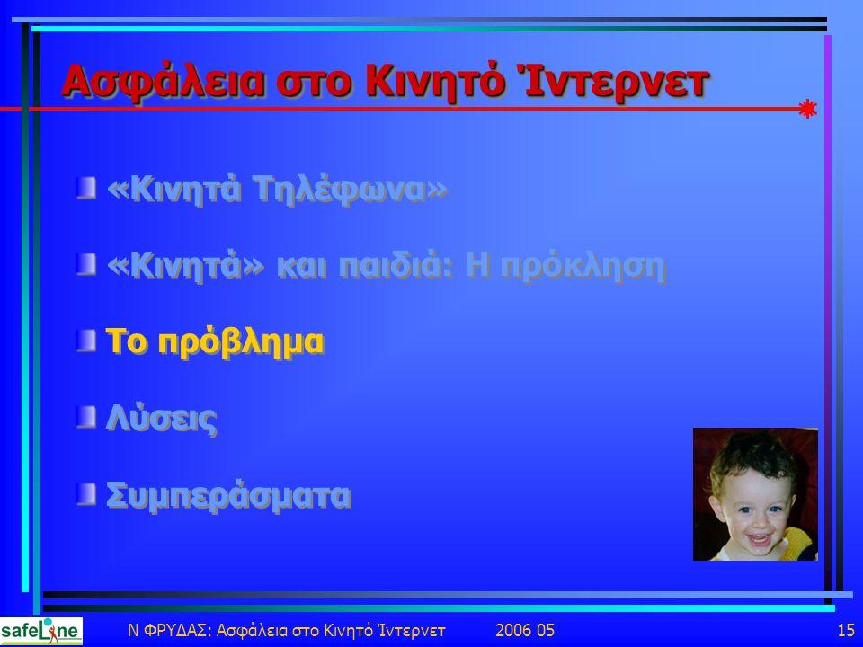 Ν ΦΡΥΔΑΣ: Ασφάλεια στο Κινητό Ίντερνετ 2006 05 15 Ασφάλεια στο Κινητό Ίντερνετ «Κινητά Τηλέφωνα» «Κινητά» και παιδιά: Η πρόκληση Το πρόβλημα Λύσεις Συμπεράσματα «Κινητά Τηλέφωνα» «Κινητά» και παιδιά: Η πρόκληση Το πρόβλημα Λύσεις Συμπεράσματα