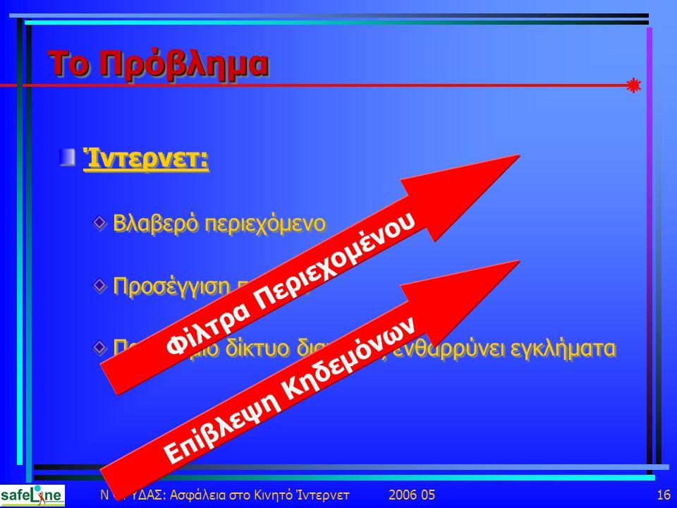 Ν ΦΡΥΔΑΣ: Ασφάλεια στο Κινητό Ίντερνετ 2006 05 16 Το Πρόβλημα Ίντερνετ: Βλαβερό περιεχόμενο Προσέγγιση παιδιών Παγκόσμιο δίκτυο διανομής ενθαρρύνει εγκλήματα Ίντερνετ: Βλαβερό περιεχόμενο Προσέγγιση παιδιών Παγκόσμιο δίκτυο διανομής ενθαρρύνει εγκλήματα Φίλτρα Περιεχομένου Επίβλεψη Κηδεμόνων